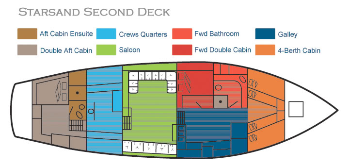 yacht-second-deck